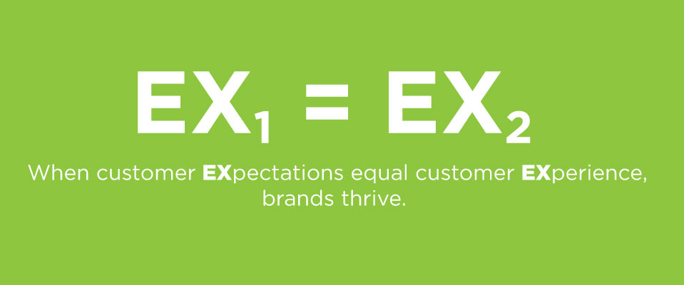 The Ultimate Equation for Business and Marketing