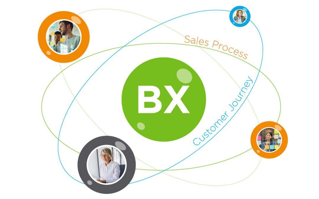 Accelerate Revenue: Unite Your Sales Process with Your Customer Journey